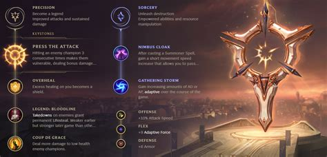 Kai'Sa quick-start guide: Items, runes, and ability order