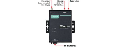 NPort P5150A Series - General Device Servers   MOXA